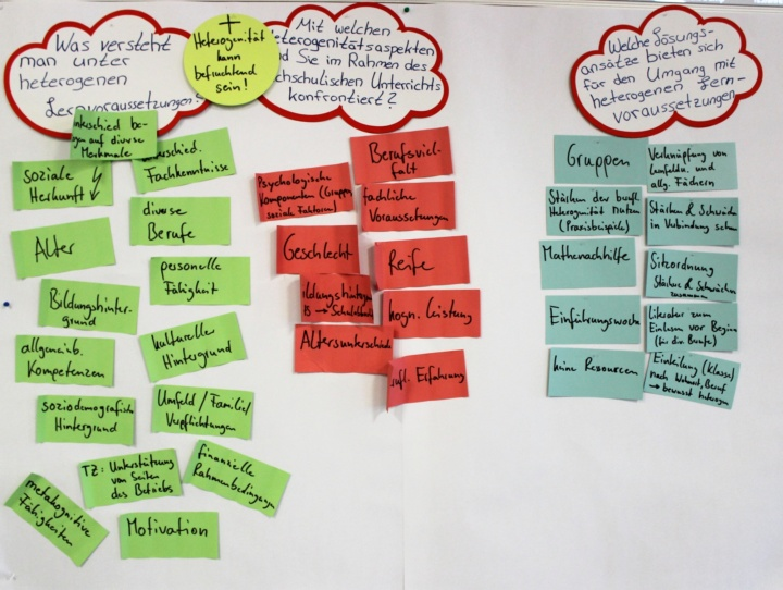Workshop 2: Umgang mit heterogenen Lernvoraussetzungen